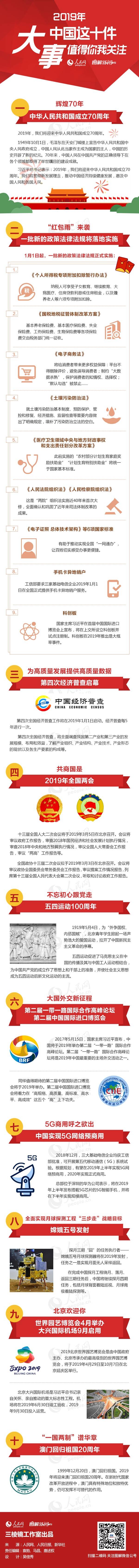 2019年中国值得关注的十件大事