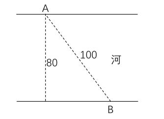 border=1