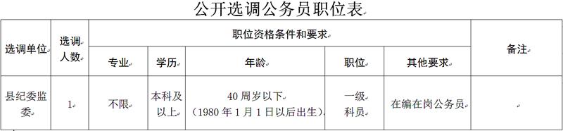 2020年安徽芜湖繁昌县纪委监委选调公务员公告