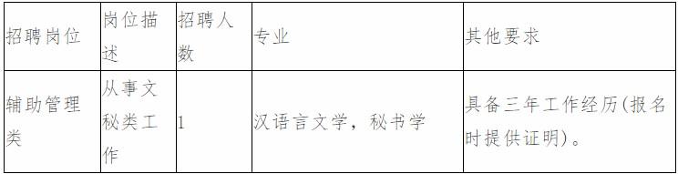 2020年安徽铜陵市档案馆招聘编外聘用人员公告
