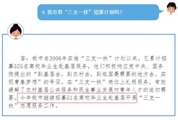 2020年安徽三支一扶招募5000人,扩招338%