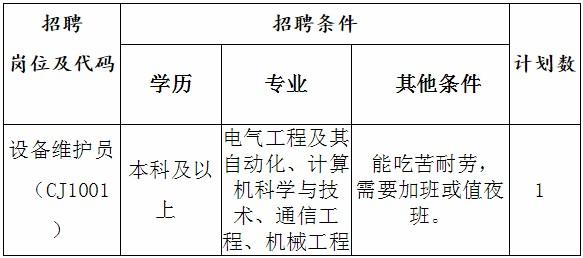 2020年安徽铜陵市城建档案馆(城市展示馆)招聘工作人员公告