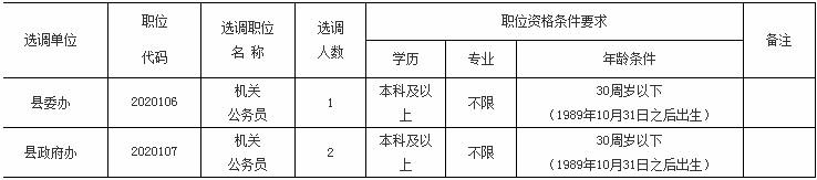 安徽池州东至县县直有关单位选调3人公告